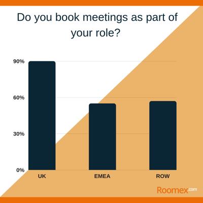 Book meetings