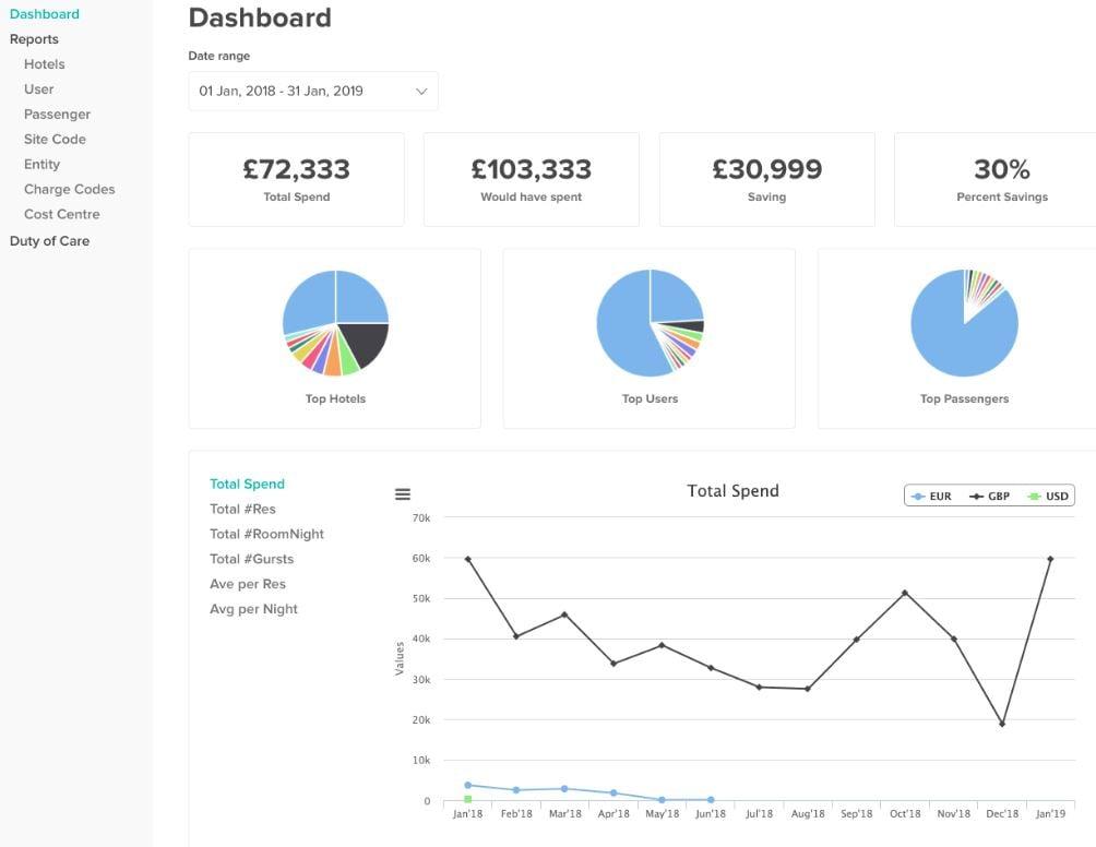 Roomex Portal Dashboard