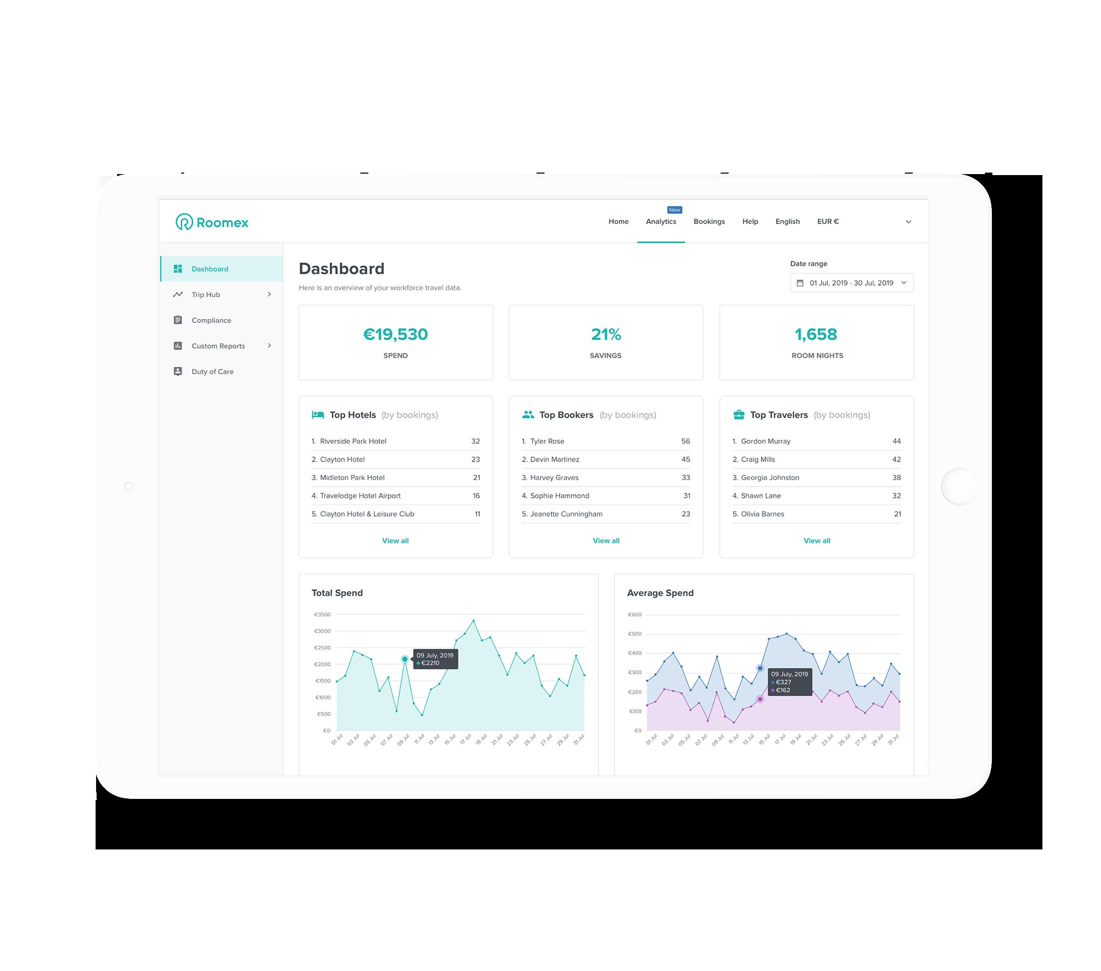 analytics_ipad