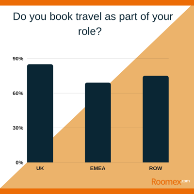 book travel
