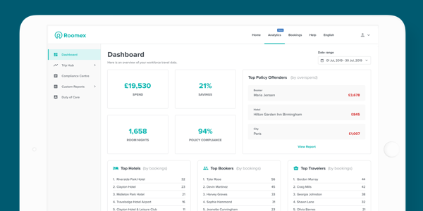 Roomex Analytics brings visibility and control into workforce travel spend
